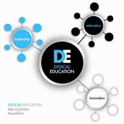 Digical Education